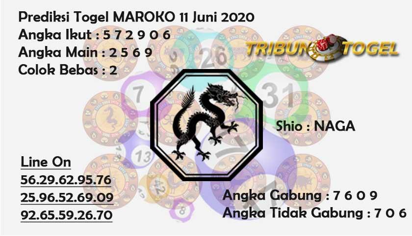 PREDIKSI TOGEL MAROKO 25 APRIL 2020