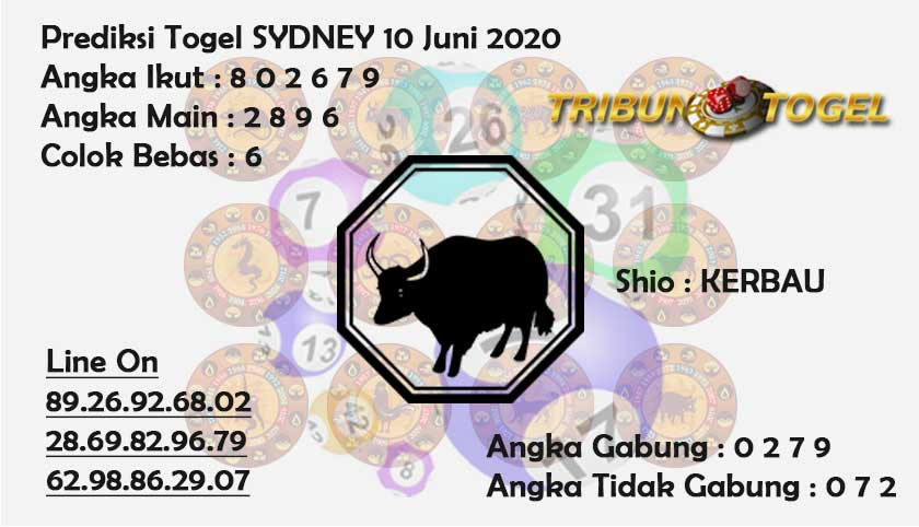 Prediksi Togel Sydney 21 DESEMBER 2020